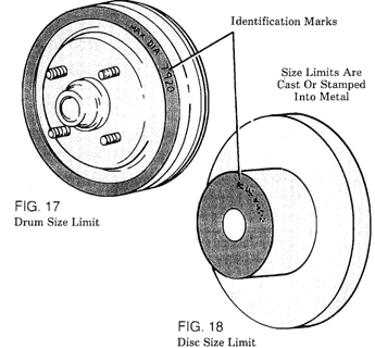 f6ca356331 Brake Rotor Brake Drum. How thin can rotor drums be safely turned
